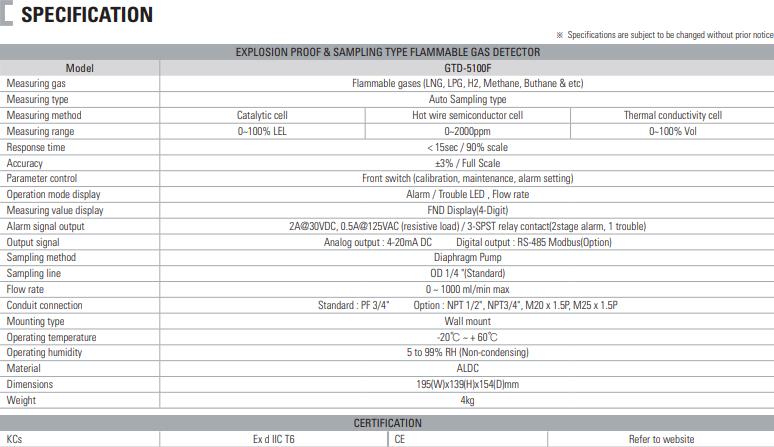 Thiết bị cảm biến dò khí độc hại VOC GTD-5100F Gastron